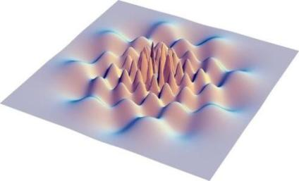 wavefunction