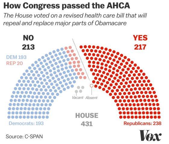 AHCA_vote